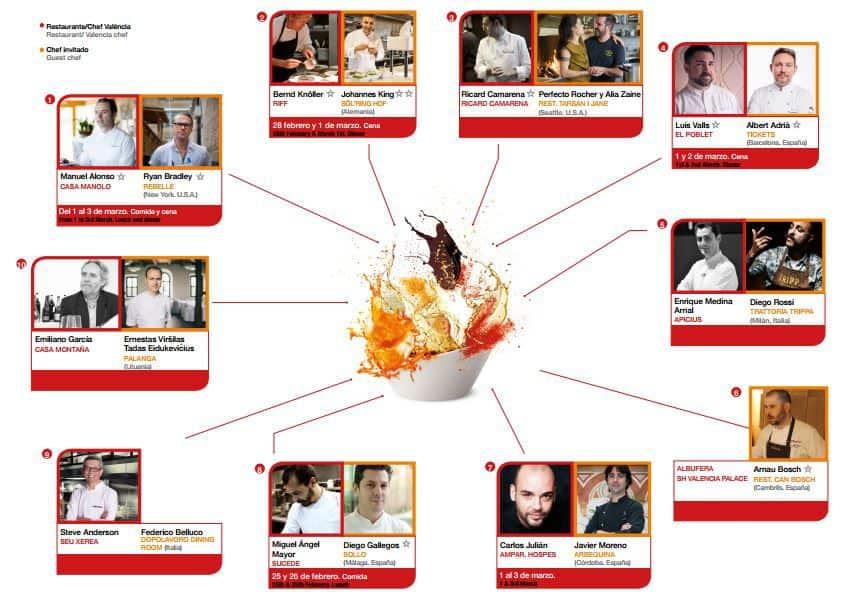 Valencia Culinary Meeting de koppels